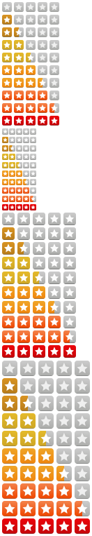 1.0 star rating