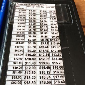 restaurant tipping chart: Nipa hut bar restaurant 312 photos 145 reviews filipino