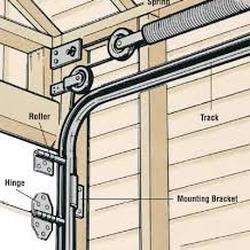 garage door repair manhattan beachAll Garage Doors Repair Manhattan Beach  35 Photos  Garage Door