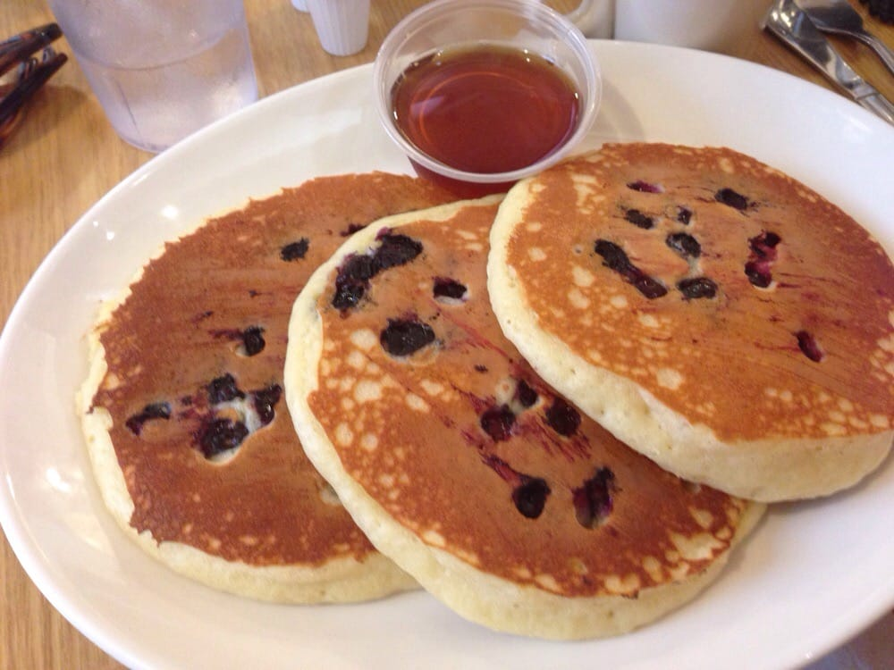 Breakfast Restaurants Near Yonge And Bloor