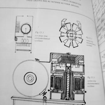 Patent Pending - 201 Photos & 166 Reviews - Speakeasies - 49