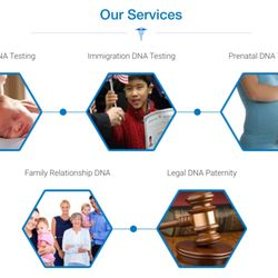 D of J Mobile Phlebotomy Services - Laboratory Testing