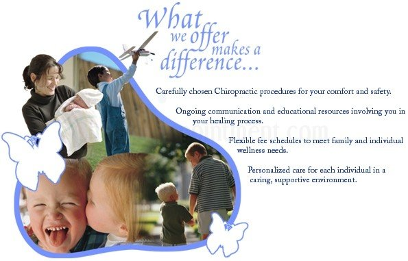 Integrative Health and Chiropractic Center