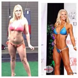 bikini fitness coach sverige