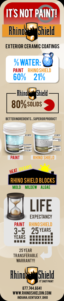 Rhino Shield - Painters - 7745 E 89th St, Indianapolis, IN