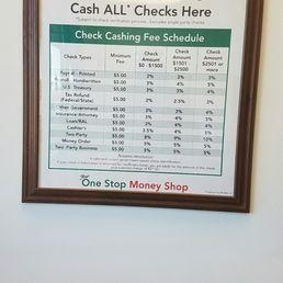 Payday loans in joplin missouri picture 6