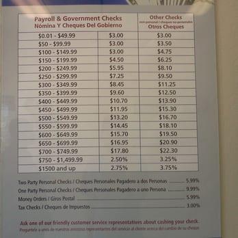 California Check Cashing Services