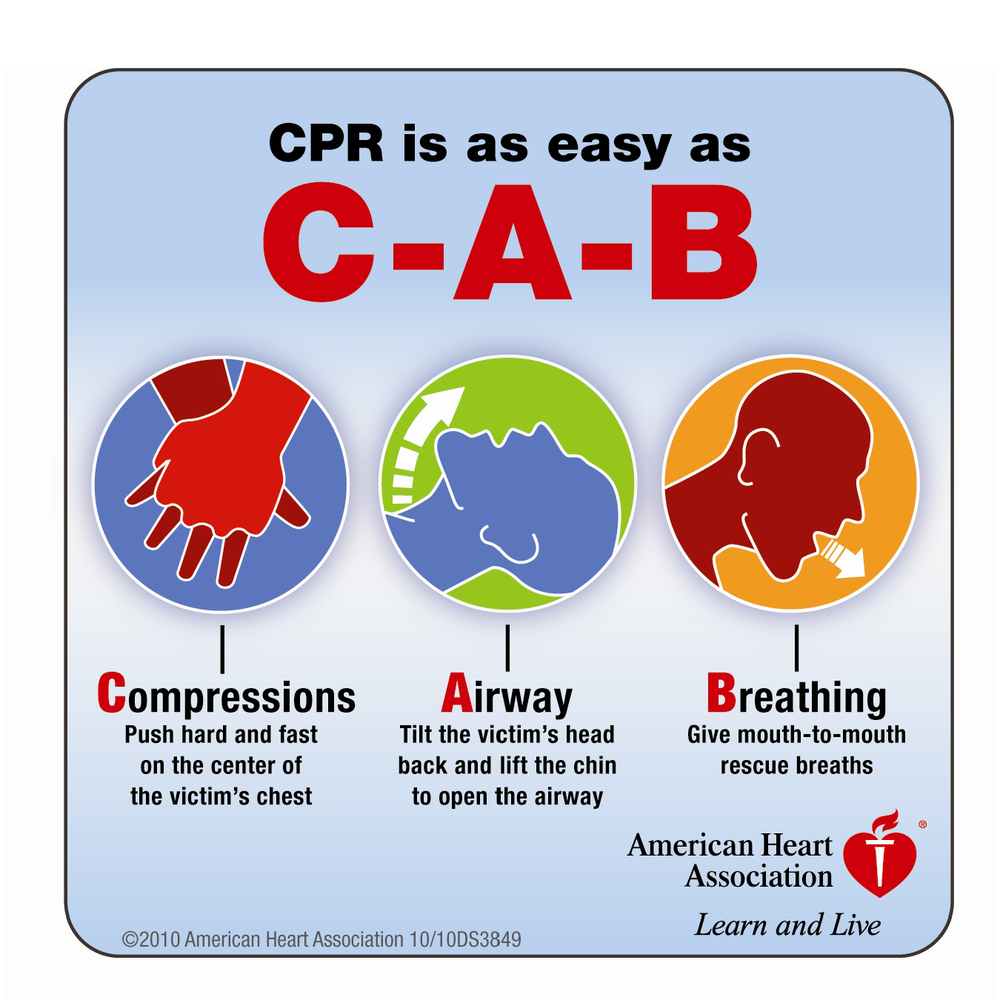 Right now cpr cpr classes 5089 lockie ln fairfield ca right now cpr cpr classes 5089 lockie ln fairfield ca phone number yelp xflitez Choice Image