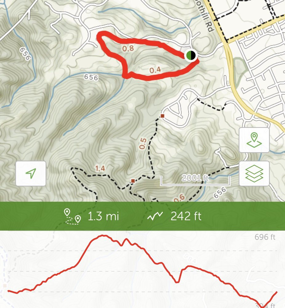 The trail map and elevation from All Trails (hiking app) - Yelp