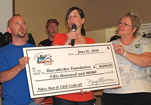 Oversized checks are perfect for charity donations, fundraising ...