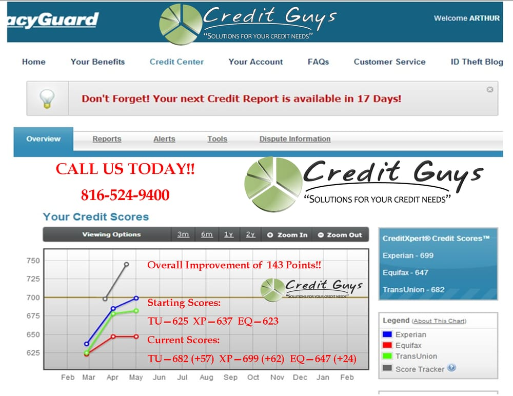 Credit Guys Financial Advising 600 Sw Jefferson St Lees Summit