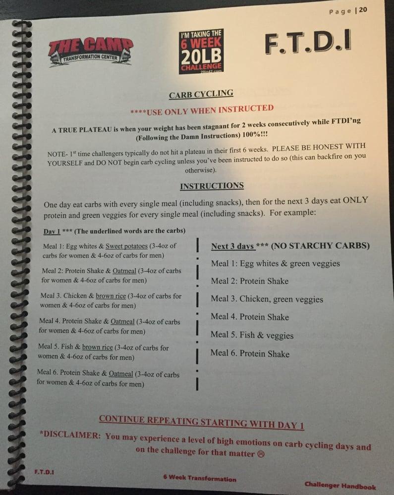 Ftdi Food List