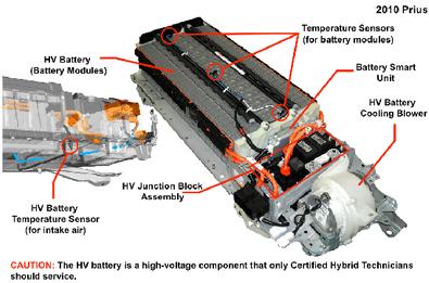 10 Photos For Hybrid Battery Repair Toyota
