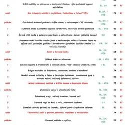 7e8e9884fb4 Jídelna Pohanka - Restaurace - třída Míru 2670