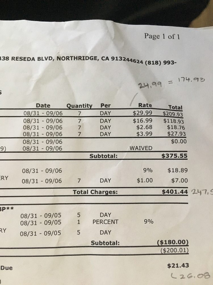 Rental agreement 2499 they charged me 2999 provided my own auto photo of enterprise rent a car northridge ca united states platinumwayz