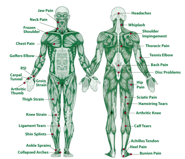 Deep Tissue Massage And Myofascial Release For Pain Relief From