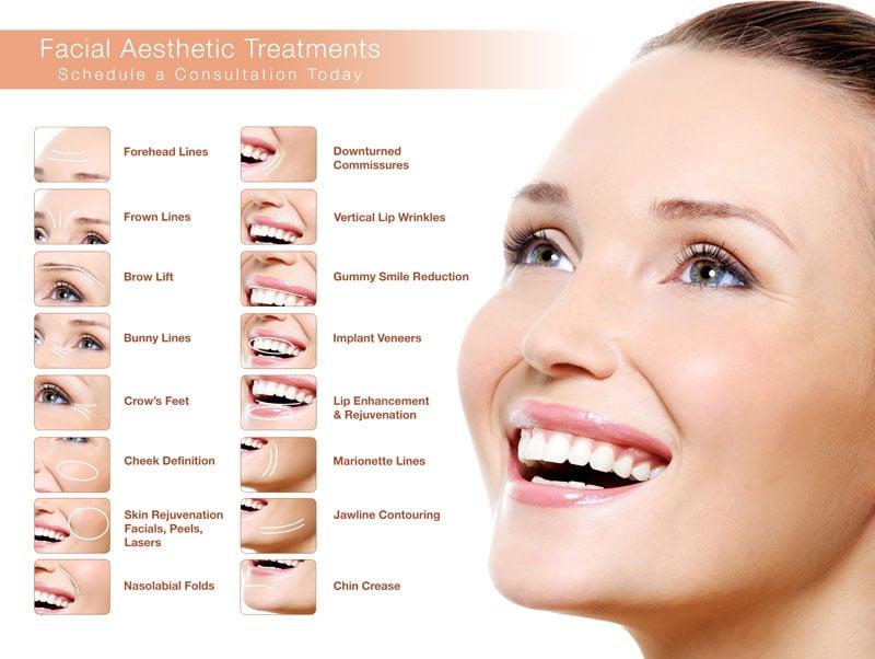 Facial Aestetics 36