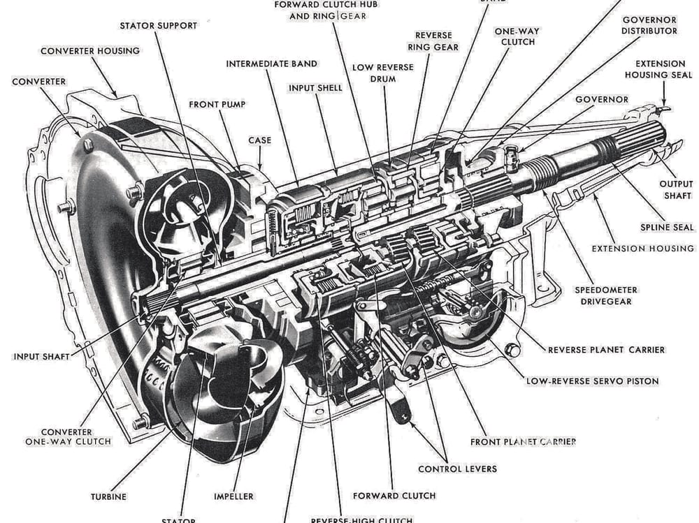 Parts Of A Car Transmission System
