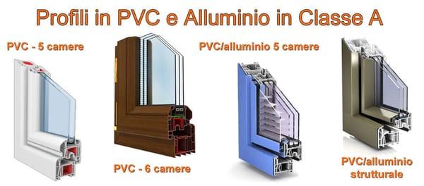 Torino Finestre - Windows Installation - Via Issiglio 19, Torino ...