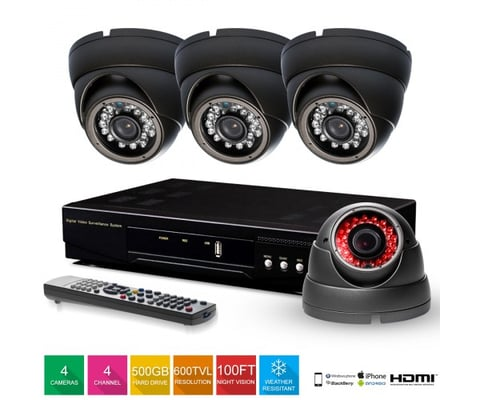 United Security Systems 205 W