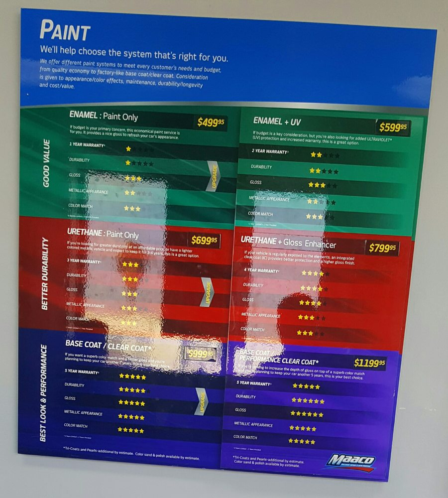 price chart minimums yelp On maaco paint prices specials 2017