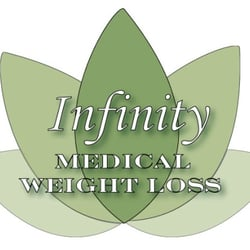 Infinity Medical Weight Loss Closed Weight Loss Centers 3021