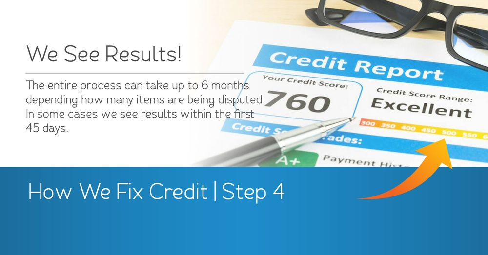 Alliance Credit Repair: 1523 Panama Ln, Bakersfield, CA