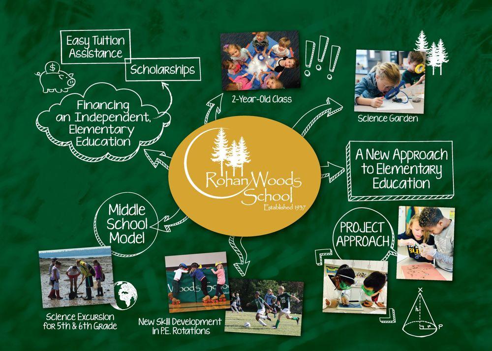 Rohan Woods School: 1515 Bennett Ave, Warson Woods, MO