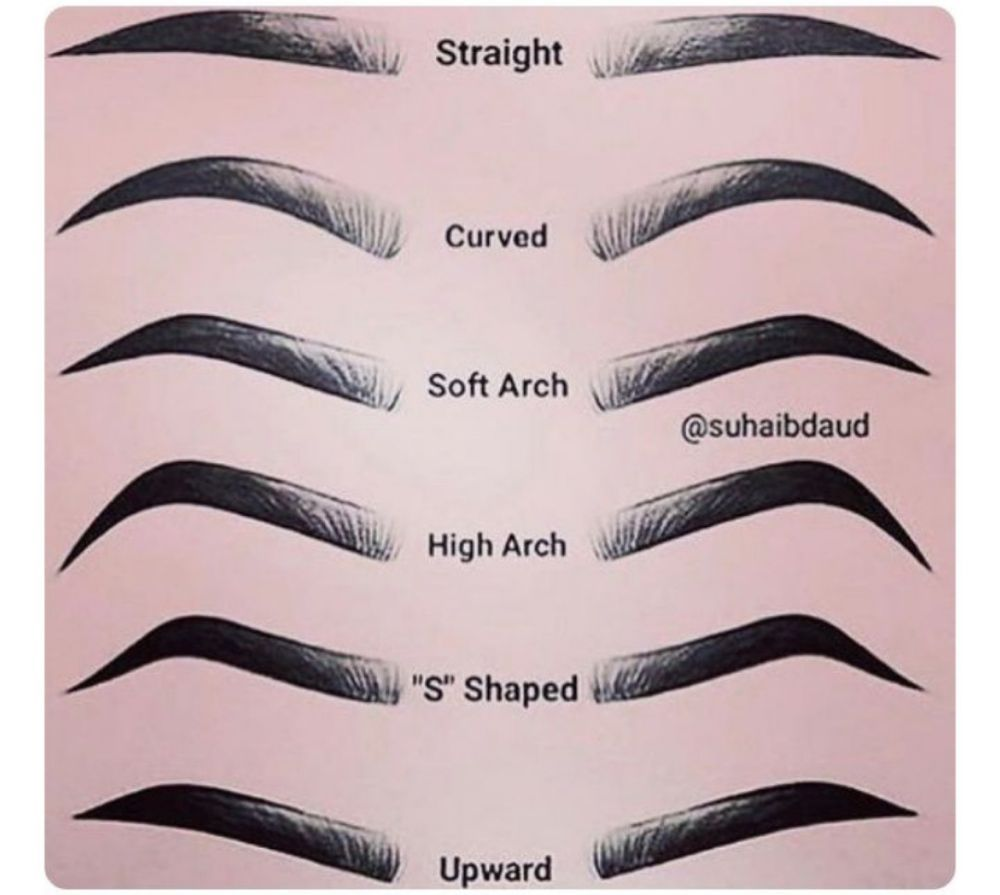 Different Shapes Of Eyebrows Yelp