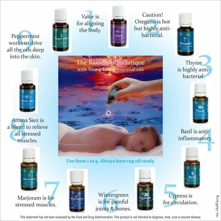 Raindrop Technique Massage By Bonnie: Springdale, WA