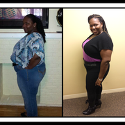 Weight loss supplements products