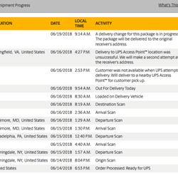UPS Customer Center - 30 Reviews - Shipping Centers - 8200