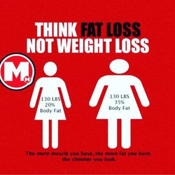 Does being sick after meals make you lose weight picture 2