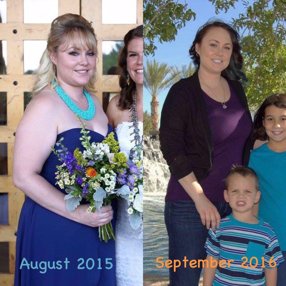 weight loss success stories 2013 nba