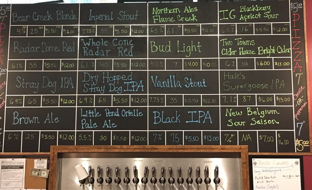 Fired Up Brewing: 1235 S Main St, Colville, WA