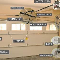 garage door repairmanBens Garage Door Repair  10 Photos  20 Reviews  Garage Door