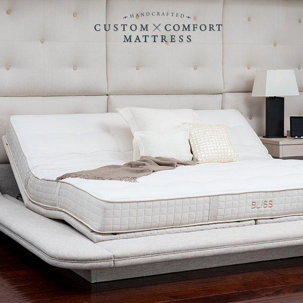Custom fort Mattress 20 s & 67 Reviews
