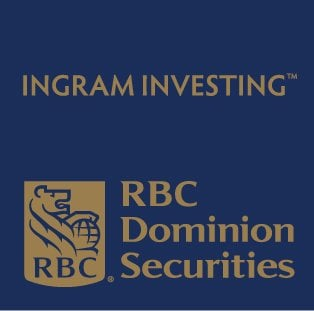 Rbc business plan writer
