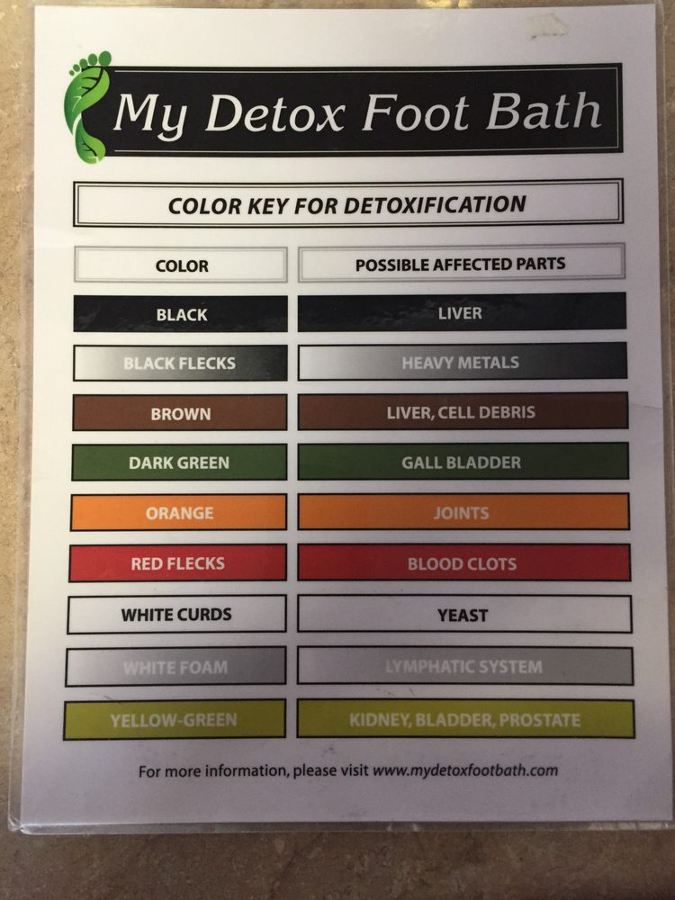 Ionic Basic Foot Bath Chart Things To Look For Are Smell Thick