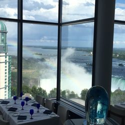 Photo Of Watermark Restaurant Niagara Falls On Canada View