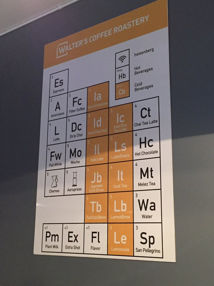 Photo Of Walter S Coffee Roastery Brooklyn Ny United States Periodic Table