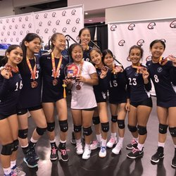 Top 10 Best Volleyball Clubs in Corona, CA - Last Updated August