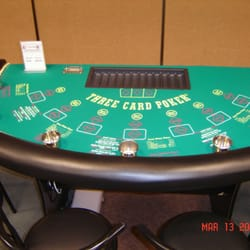 Speed poker tournament strategy