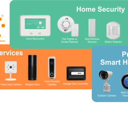 The Best Smart Home Security Systems ...pcmag.com