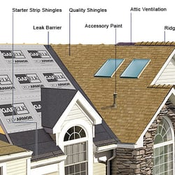 Lovely Photo Of Seacoast Roofing Of NH   Dover, NH, United States. Roofing  Contractors