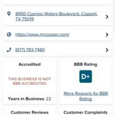 Mr Cooper - 20 Photos & 489 Reviews - Mortgage Lenders - 8950