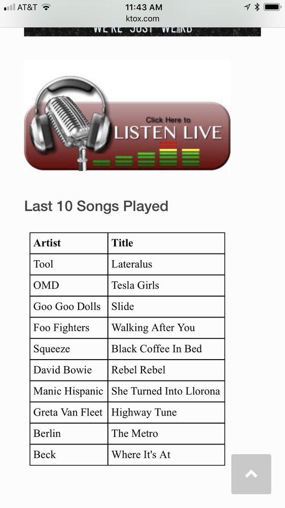 KTOX-FM 98.1 FM: Wofford Heights, CA