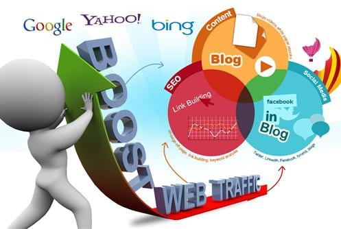 Affordable Internet Marketing Service