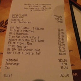 Morton S Drink Menu Prices