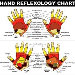 soneterapi kart hånd Heart and Soul Reflexology   Reflexology   1370 Hosford St, Hudson
